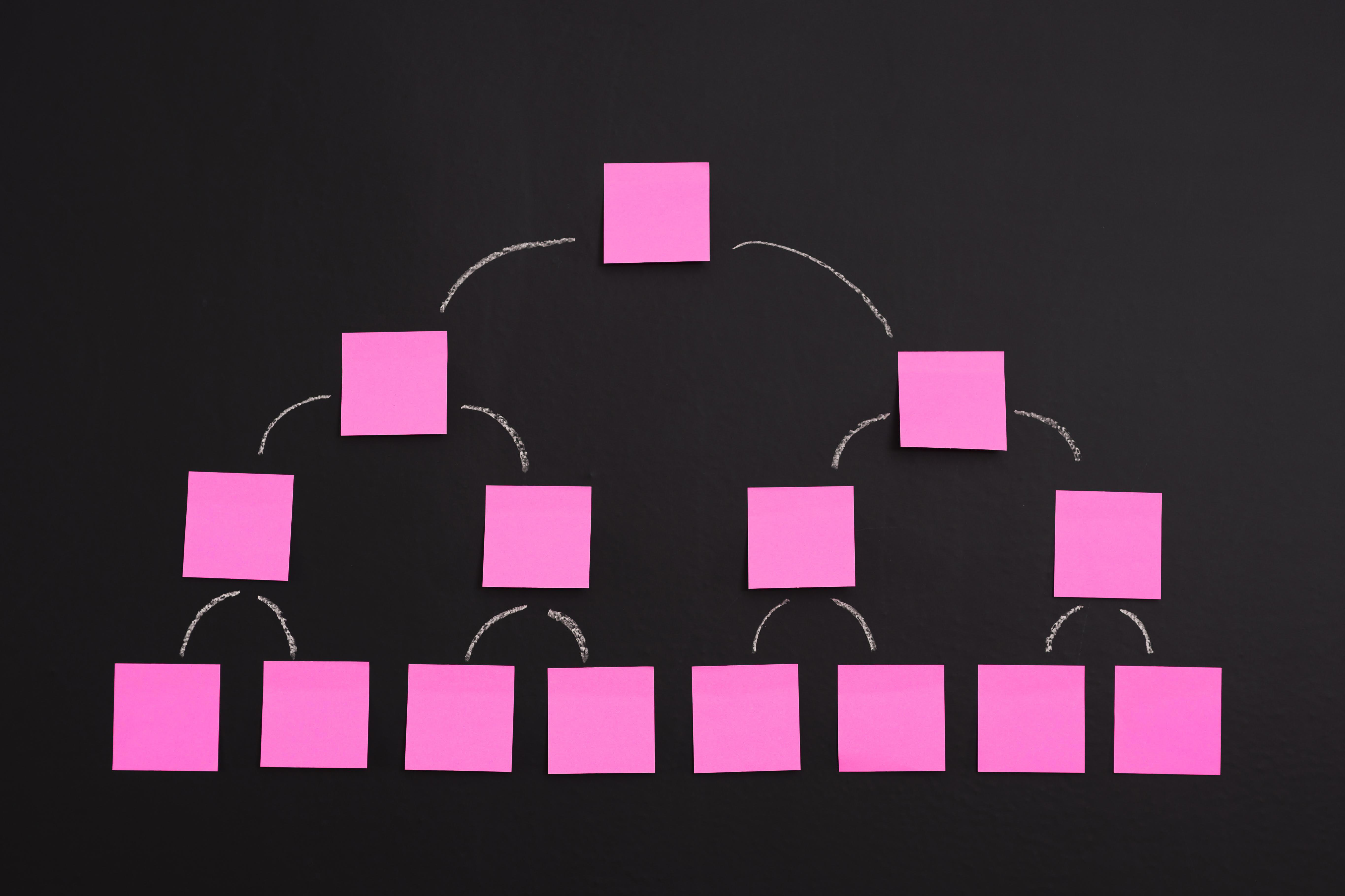 El talento humano en una empresa debe identificarse y estimularse.